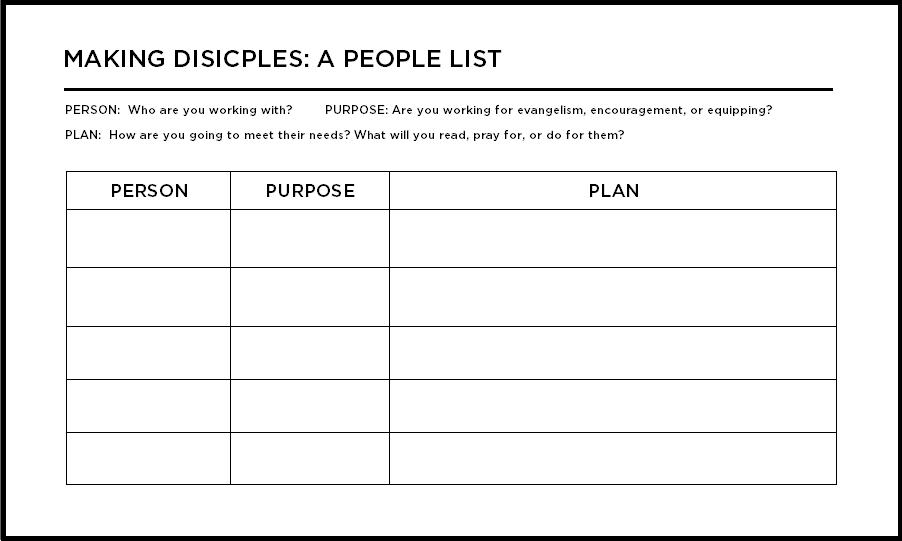 PeopleList